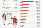 Infografía Resultados - CAMPAÑA EMPRENDE CON CIENCIA - CGNA